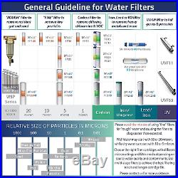 ISpring WKB32B WGB32B 3-Stage Whole House Water Filtration System with 20-Inch Big
